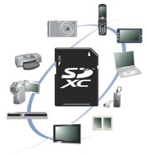 SDXC Memory Card 2 TB
