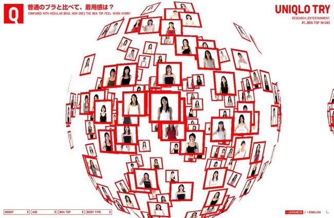 The Uniqlo Research Entertainment model