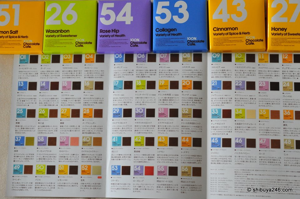 Plenty of choice. Reading all 56 varieties takes a long time.