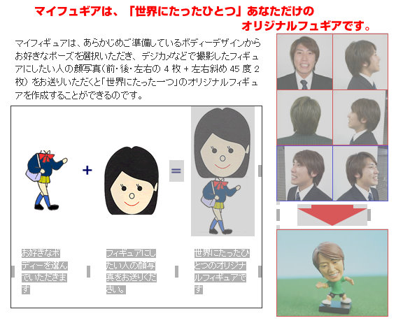 The myfigure Site gives a good example of how they take the photograph and then work it into an original Figure.